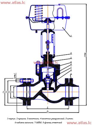 Рисунок 2 - Общий вид клапана отсечного РN 10,0 МПа (вида действия «НЗ») с МИМ.